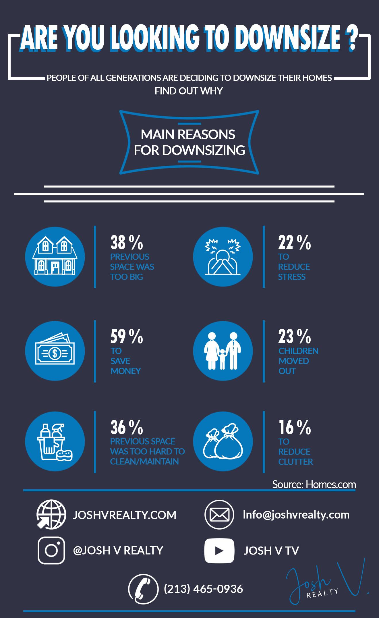 Downsize Infograph- Josh V Realty
